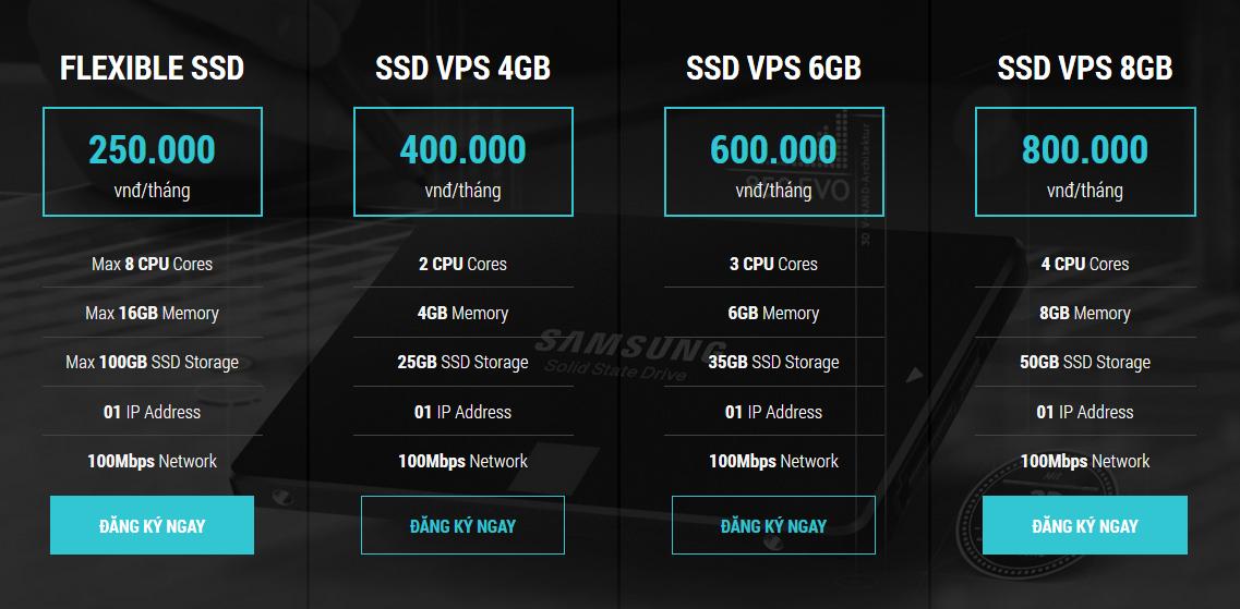 Flexible SSD VPS – Lựa chọn cấu hình VPS phù hợp với nhu cầu của bạn